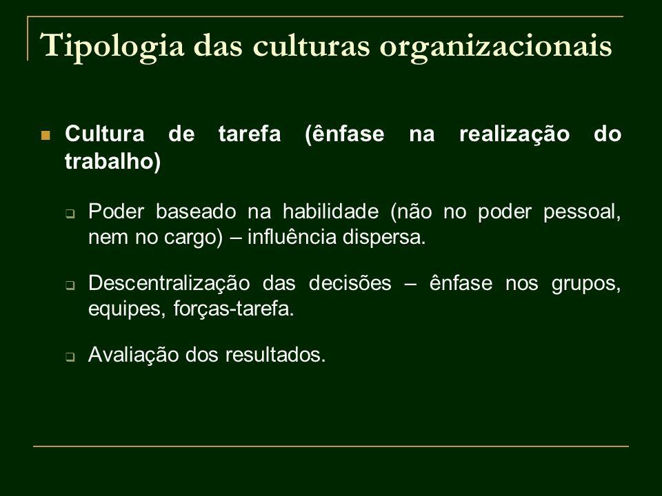 Tipologia das culturas organizacionais Cultura de tarefa (ênfase na realização do trabalho) Poder baseado na habilidade (não no poder pessoal, nem no