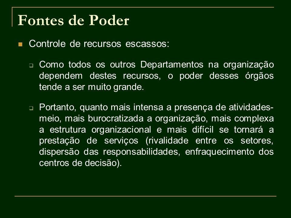 Conflitos na Administração Pública Conflitos entre políticos e burocratas Tema clássico na literatura de Administração Pública.