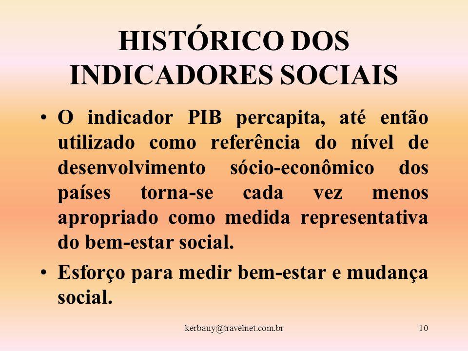 kerbauy@travelnet.com.br10 HISTÓRICO DOS INDICADORES SOCIAIS O indicador PIB percapita, até então utilizado como referência do nível de desenvolviment