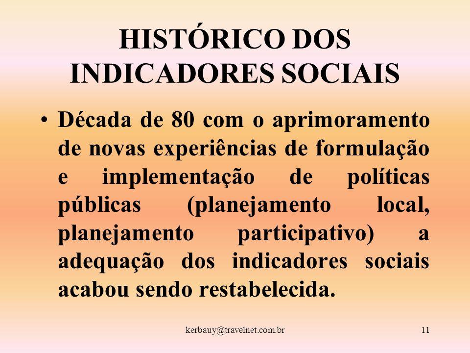 kerbauy@travelnet.com.br11 HISTÓRICO DOS INDICADORES SOCIAIS Década de 80 com o aprimoramento de novas experiências de formulação e implementação de p
