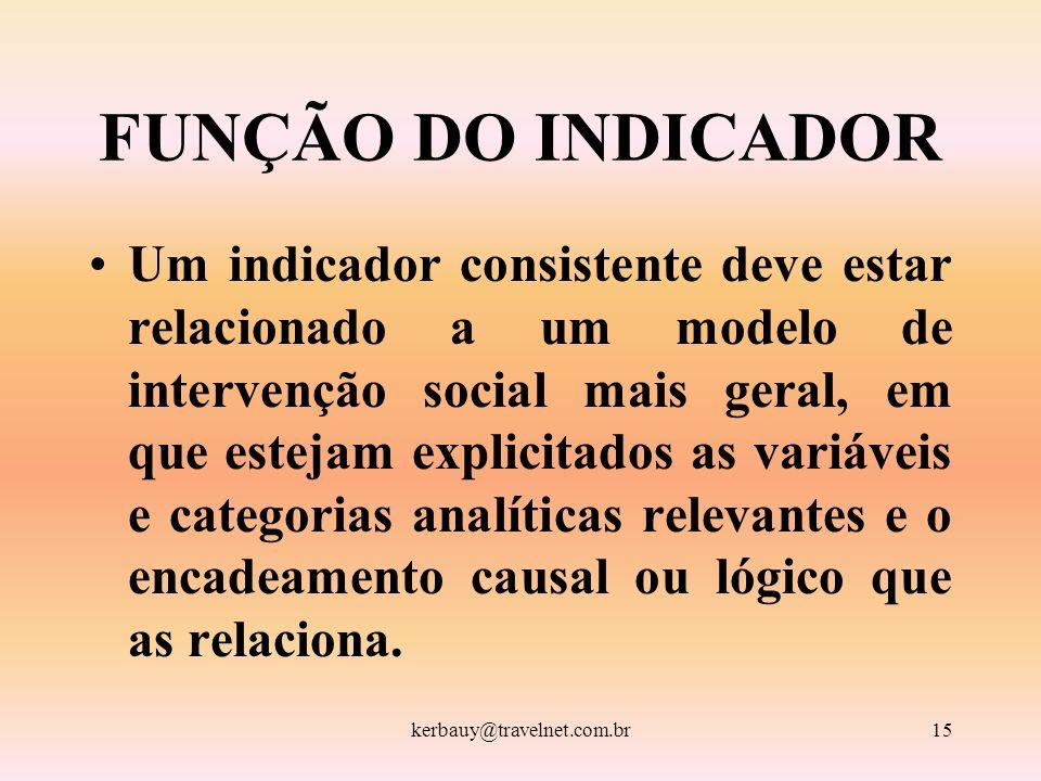 kerbauy@travelnet.com.br15 FUNÇÃO DO INDICADOR Um indicador consistente deve estar relacionado a um modelo de intervenção social mais geral, em que es