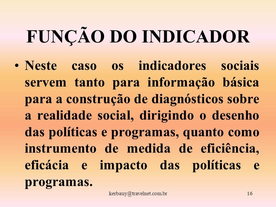 kerbauy@travelnet.com.br16 FUNÇÃO DO INDICADOR Neste caso os indicadores sociais servem tanto para informação básica para a construção de diagnósticos