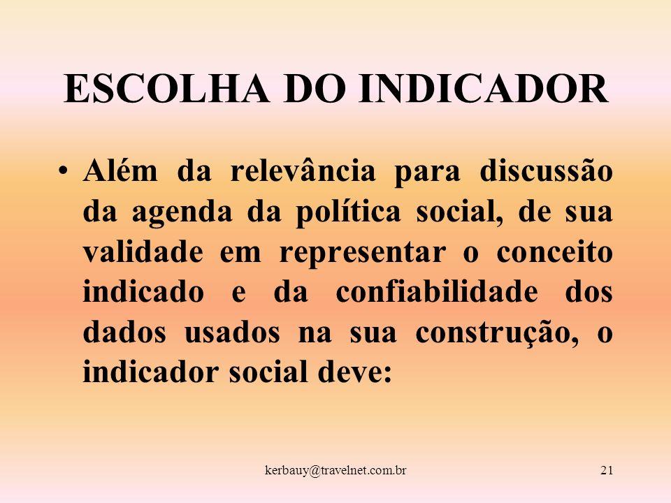 kerbauy@travelnet.com.br21 ESCOLHA DO INDICADOR Além da relevância para discussão da agenda da política social, de sua validade em representar o conce