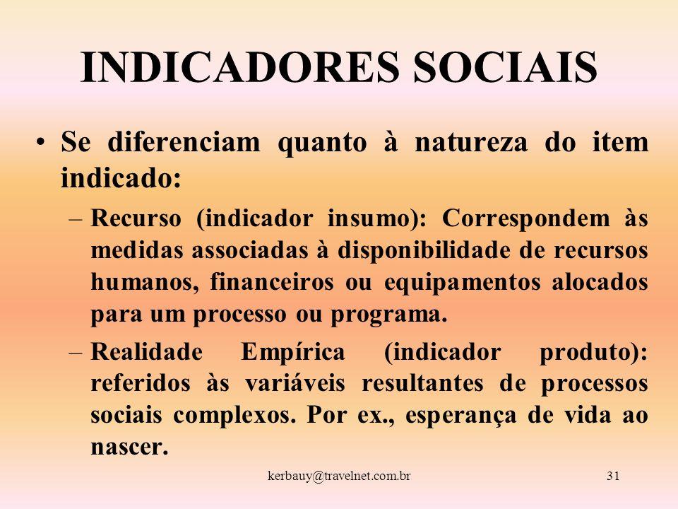 kerbauy@travelnet.com.br31 INDICADORES SOCIAIS Se diferenciam quanto à natureza do item indicado: –Recurso (indicador insumo): Correspondem às medidas