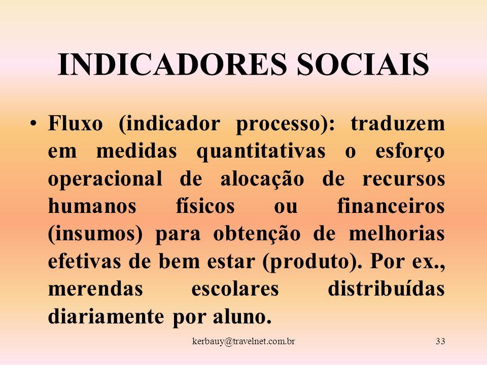 kerbauy@travelnet.com.br33 INDICADORES SOCIAIS Fluxo (indicador processo): traduzem em medidas quantitativas o esforço operacional de alocação de recu