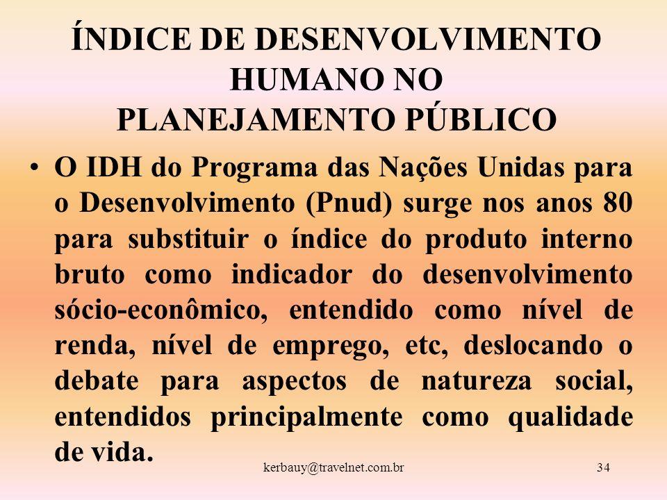 kerbauy@travelnet.com.br34 ÍNDICE DE DESENVOLVIMENTO HUMANO NO PLANEJAMENTO PÚBLICO O IDH do Programa das Nações Unidas para o Desenvolvimento (Pnud)