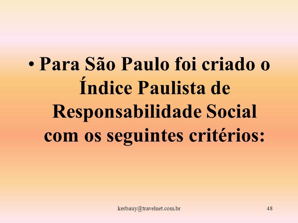 kerbauy@travelnet.com.br48 Para São Paulo foi criado o Índice Paulista de Responsabilidade Social com os seguintes critérios: