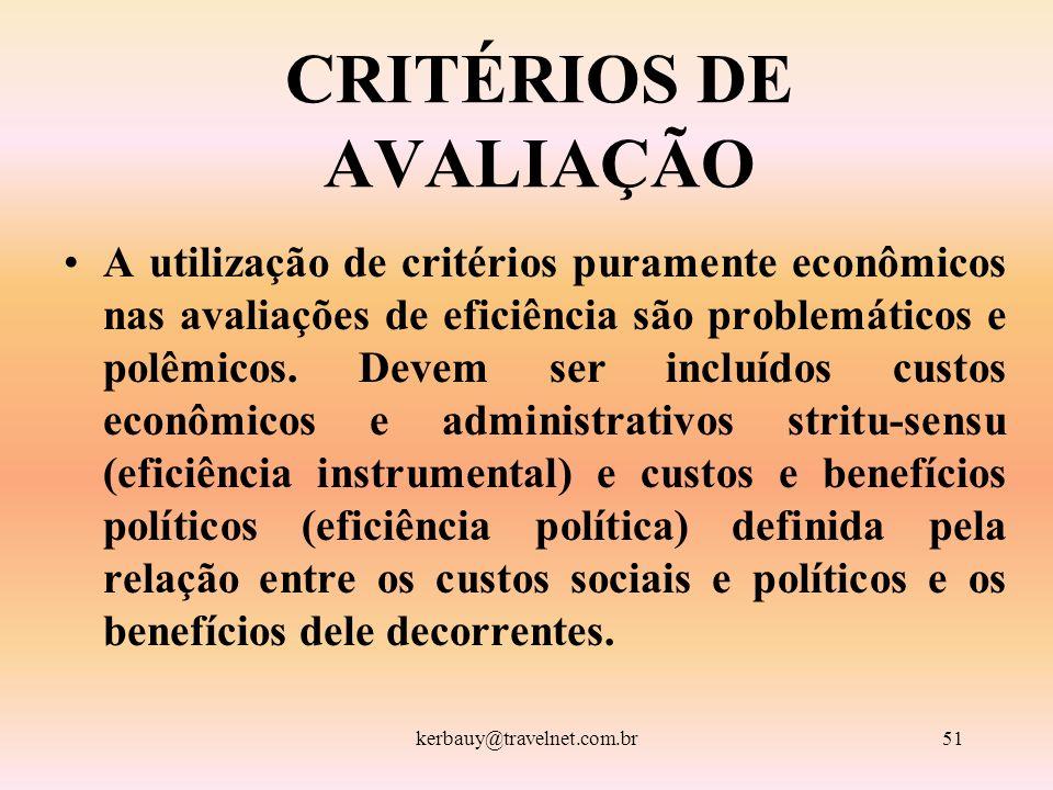 kerbauy@travelnet.com.br51 CRITÉRIOS DE AVALIAÇÃO A utilização de critérios puramente econômicos nas avaliações de eficiência são problemáticos e polê