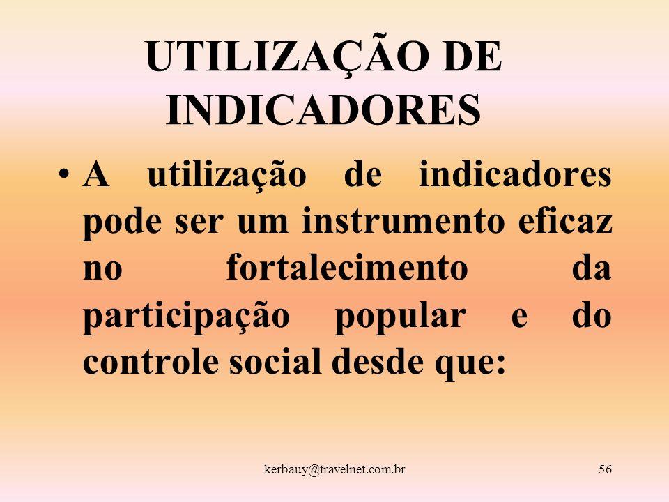 kerbauy@travelnet.com.br56 UTILIZAÇÃO DE INDICADORES A utilização de indicadores pode ser um instrumento eficaz no fortalecimento da participação popu