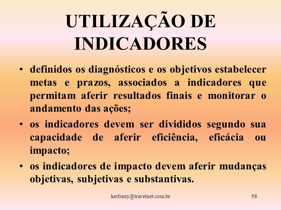 kerbauy@travelnet.com.br58 UTILIZAÇÃO DE INDICADORES definidos os diagnósticos e os objetivos estabelecer metas e prazos, associados a indicadores que