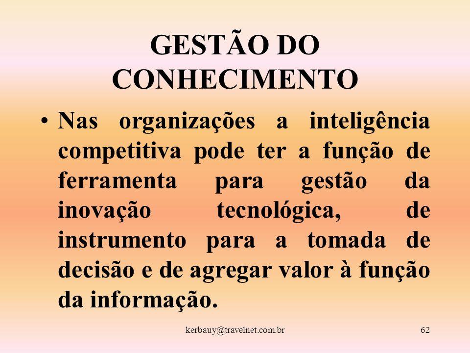 kerbauy@travelnet.com.br62 GESTÃO DO CONHECIMENTO Nas organizações a inteligência competitiva pode ter a função de ferramenta para gestão da inovação