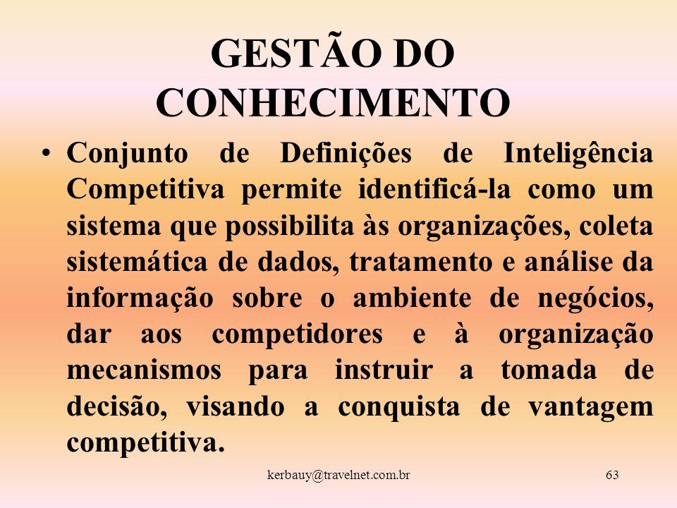kerbauy@travelnet.com.br63 GESTÃO DO CONHECIMENTO Conjunto de Definições de Inteligência Competitiva permite identificá-la como um sistema que possibi