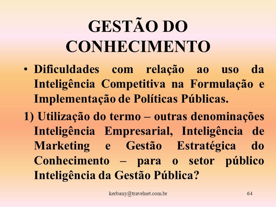 kerbauy@travelnet.com.br64 GESTÃO DO CONHECIMENTO Dificuldades com relação ao uso da Inteligência Competitiva na Formulação e Implementação de Polític