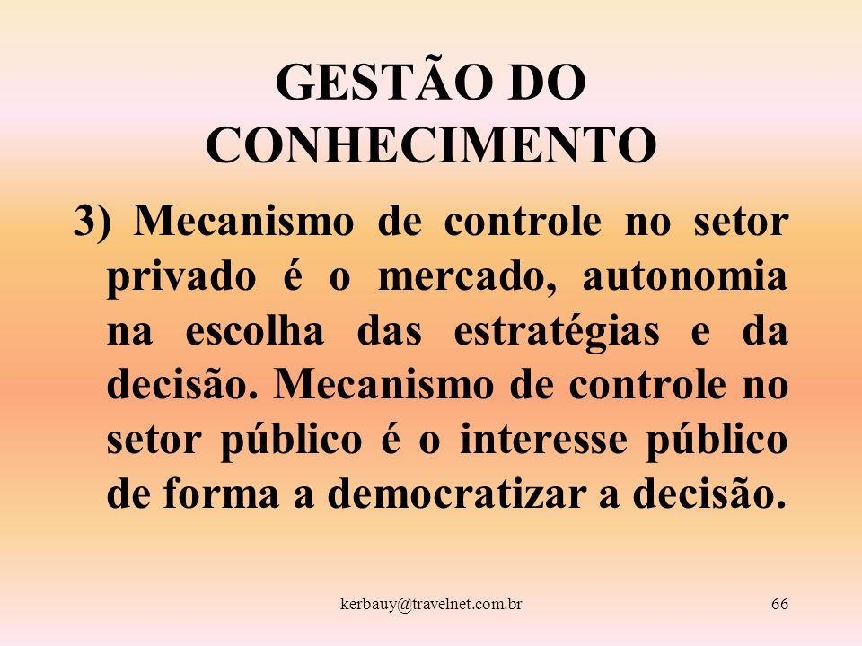 kerbauy@travelnet.com.br66 GESTÃO DO CONHECIMENTO 3) Mecanismo de controle no setor privado é o mercado, autonomia na escolha das estratégias e da dec