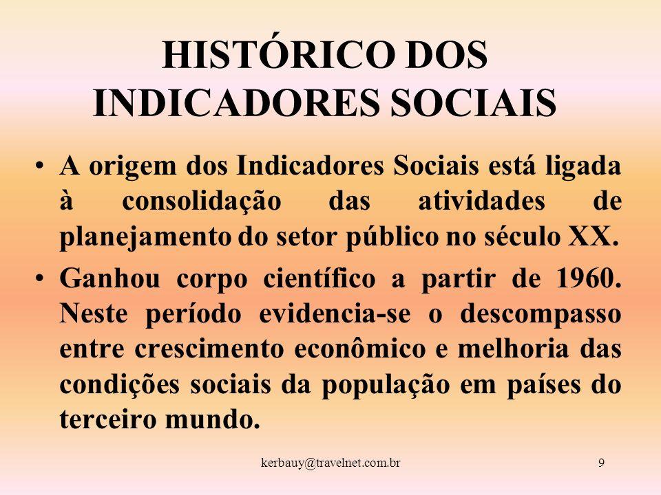 kerbauy@travelnet.com.br9 HISTÓRICO DOS INDICADORES SOCIAIS A origem dos Indicadores Sociais está ligada à consolidação das atividades de planejamento