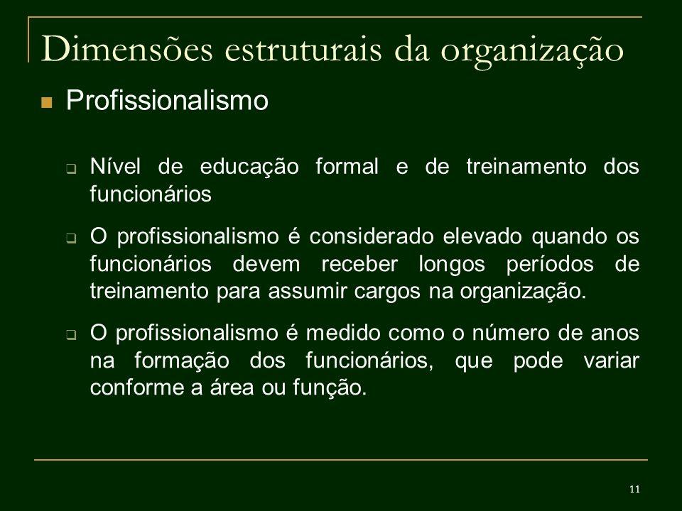 11 Dimensões estruturais da organização Profissionalismo Nível de educação formal e de treinamento dos funcionários O profissionalismo é considerado e