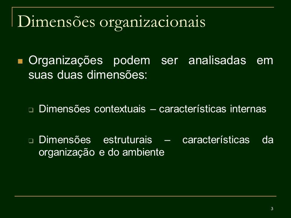 4 Dimensões organizacionais Metas e Estratégia Ambiente Tamanho TecnologiaCultura Estrutura: Formalização Especialização Hierarquia Centralização Profissionalismo A organização