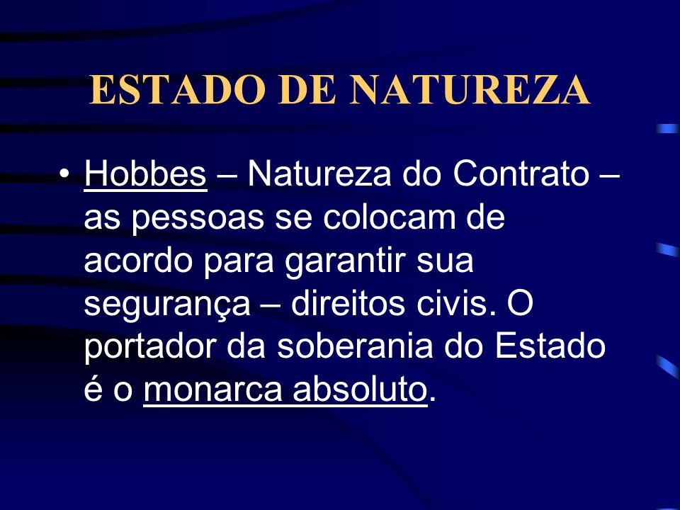 ESTADO DE NATUREZA Hobbes – Natureza do Contrato – as pessoas se colocam de acordo para garantir sua segurança – direitos civis. O portador da soberan