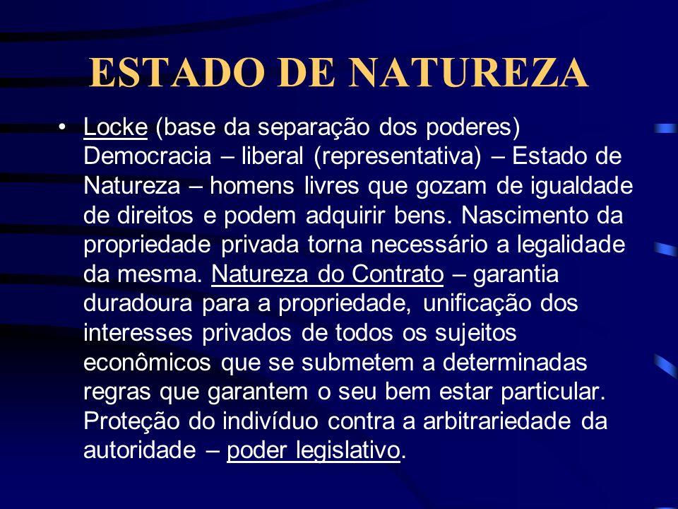 ESTADO DE NATUREZA Locke (base da separação dos poderes) Democracia – liberal (representativa) – Estado de Natureza – homens livres que gozam de igual