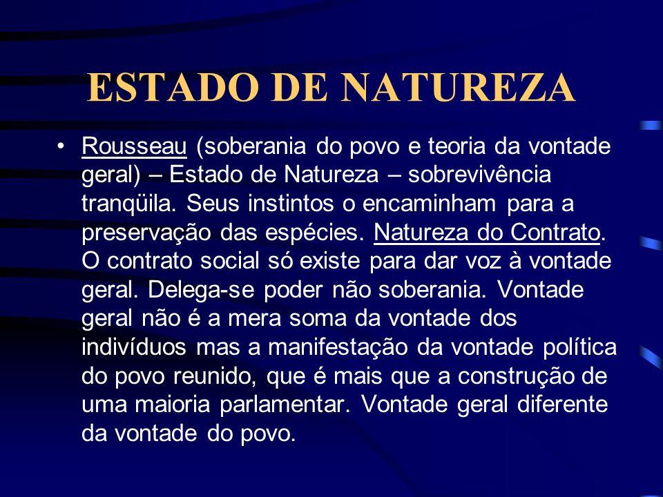 ESTADO DE NATUREZA Rousseau (soberania do povo e teoria da vontade geral) – Estado de Natureza – sobrevivência tranqüila. Seus instintos o encaminham