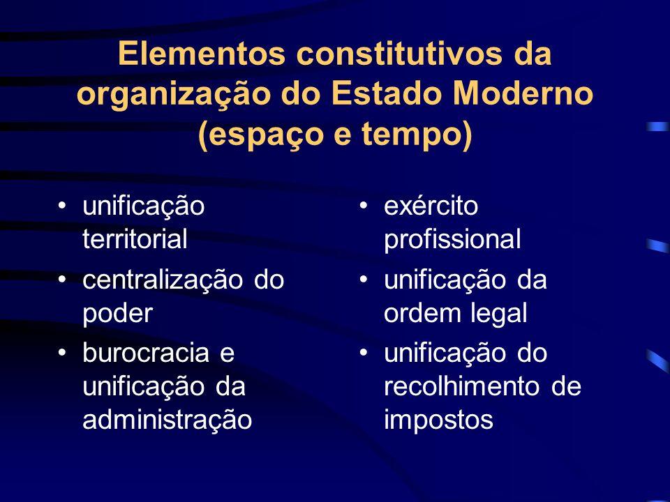 Elementos constitutivos da organização do Estado Moderno (espaço e tempo) unificação territorial centralização do poder burocracia e unificação da adm