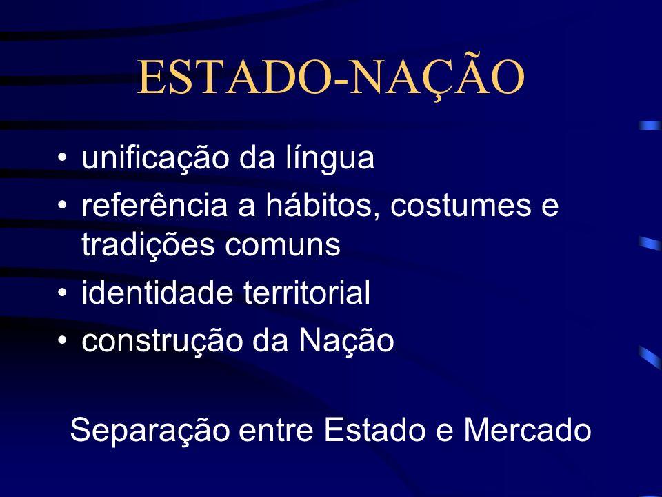 ESTADO-NAÇÃO unificação da língua referência a hábitos, costumes e tradições comuns identidade territorial construção da Nação Separação entre Estado