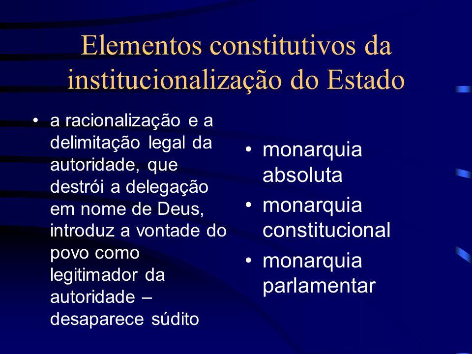 Elementos constitutivos da institucionalização do Estado a racionalização e a delimitação legal da autoridade, que destrói a delegação em nome de Deus