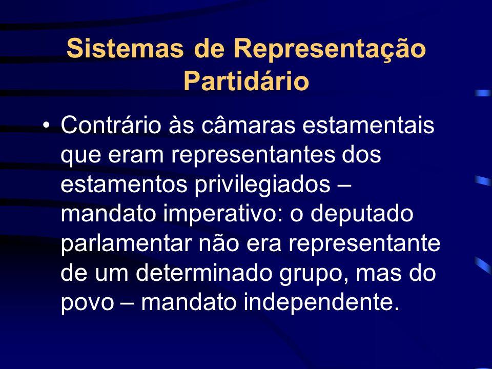 Sistemas de Representação Partidário Contrário às câmaras estamentais que eram representantes dos estamentos privilegiados – mandato imperativo: o dep