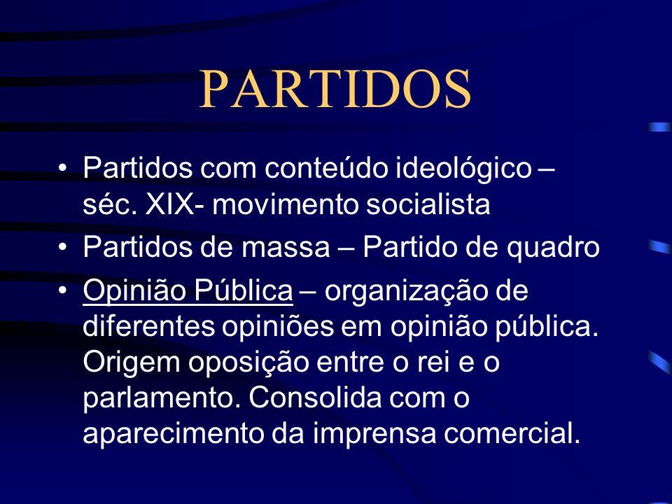 PARTIDOS Partidos com conteúdo ideológico – séc. XIX- movimento socialista Partidos de massa – Partido de quadro Opinião Pública – organização de dife
