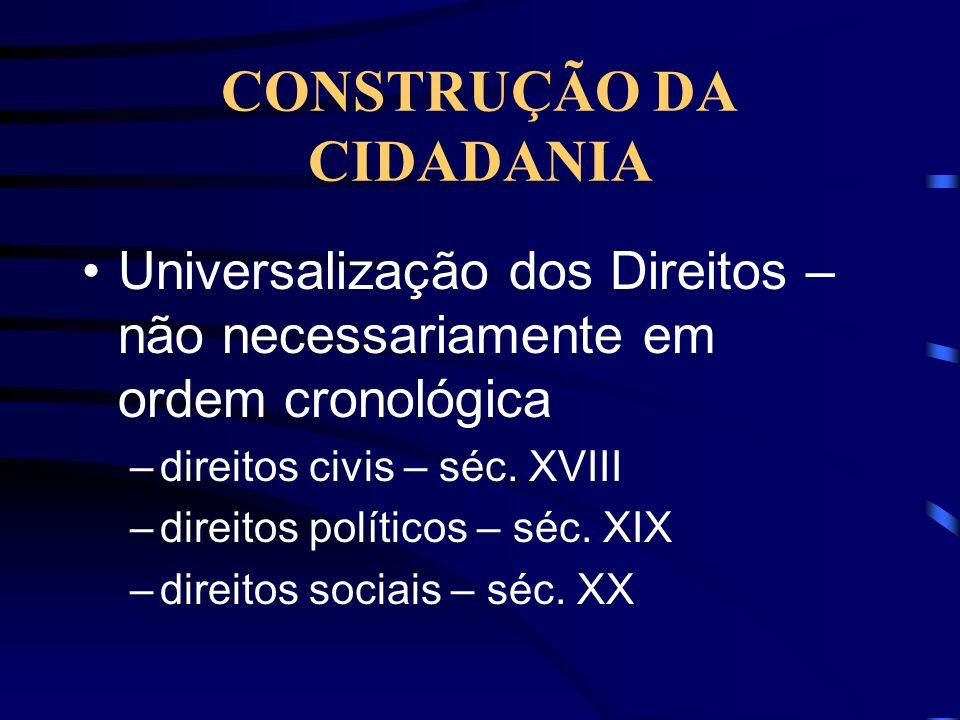 CONSTRUÇÃO DA CIDADANIA Universalização dos Direitos – não necessariamente em ordem cronológica –direitos civis – séc. XVIII –direitos políticos – séc