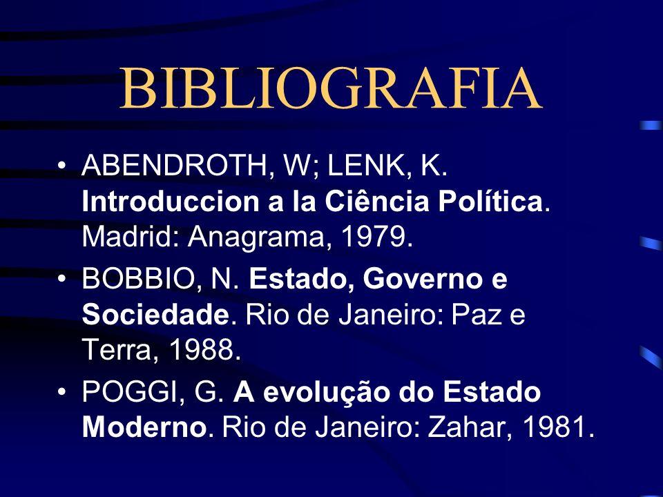 BIBLIOGRAFIA ABENDROTH, W; LENK, K. Introduccion a la Ciência Política. Madrid: Anagrama, 1979. BOBBIO, N. Estado, Governo e Sociedade. Rio de Janeiro