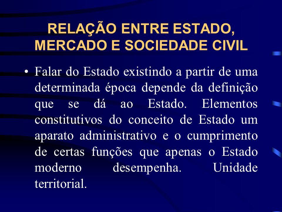RELAÇÃO ENTRE ESTADO, MERCADO E SOCIEDADE CIVIL Falar do Estado existindo a partir de uma determinada época depende da definição que se dá ao Estado.