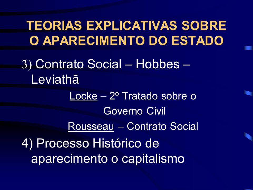 TEORIAS EXPLICATIVAS SOBRE O APARECIMENTO DO ESTADO 3) Contrato Social – Hobbes – Leviathã Locke – 2º Tratado sobre o Governo Civil Rousseau – Contrat