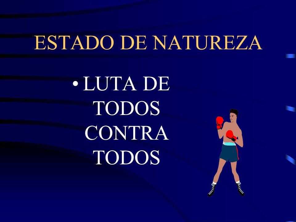 ESTADO DE NATUREZA Hobbes – Natureza do Contrato – as pessoas se colocam de acordo para garantir sua segurança – direitos civis.
