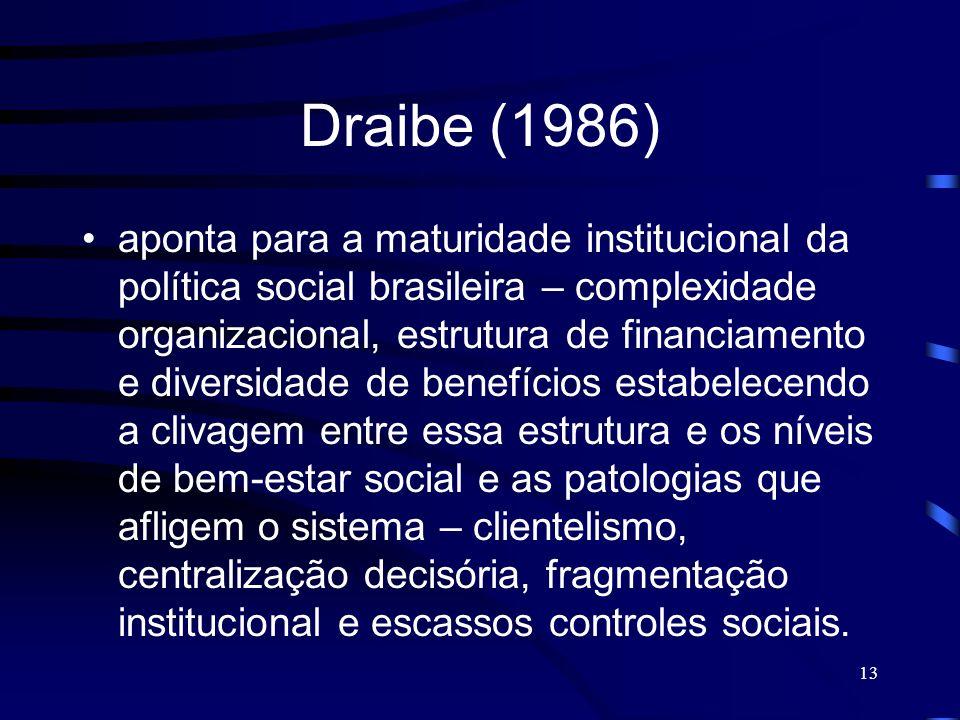13 Draibe (1986) aponta para a maturidade institucional da política social brasileira – complexidade organizacional, estrutura de financiamento e dive