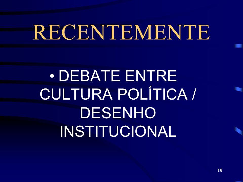 18 RECENTEMENTE DEBATE ENTRE CULTURA POLÍTICA / DESENHO INSTITUCIONAL