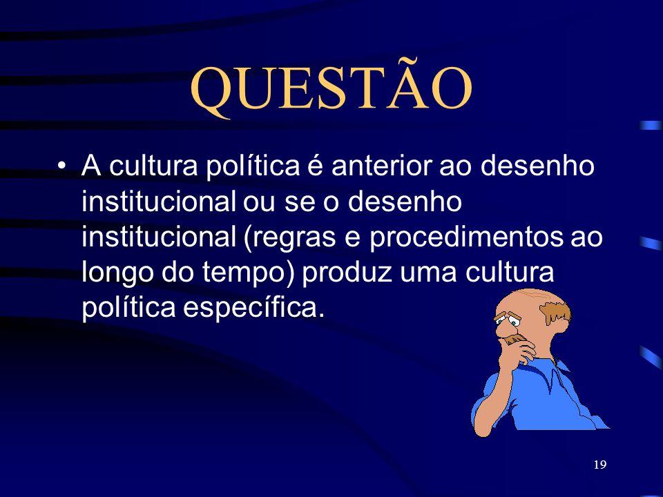 19 QUESTÃO A cultura política é anterior ao desenho institucional ou se o desenho institucional (regras e procedimentos ao longo do tempo) produz uma