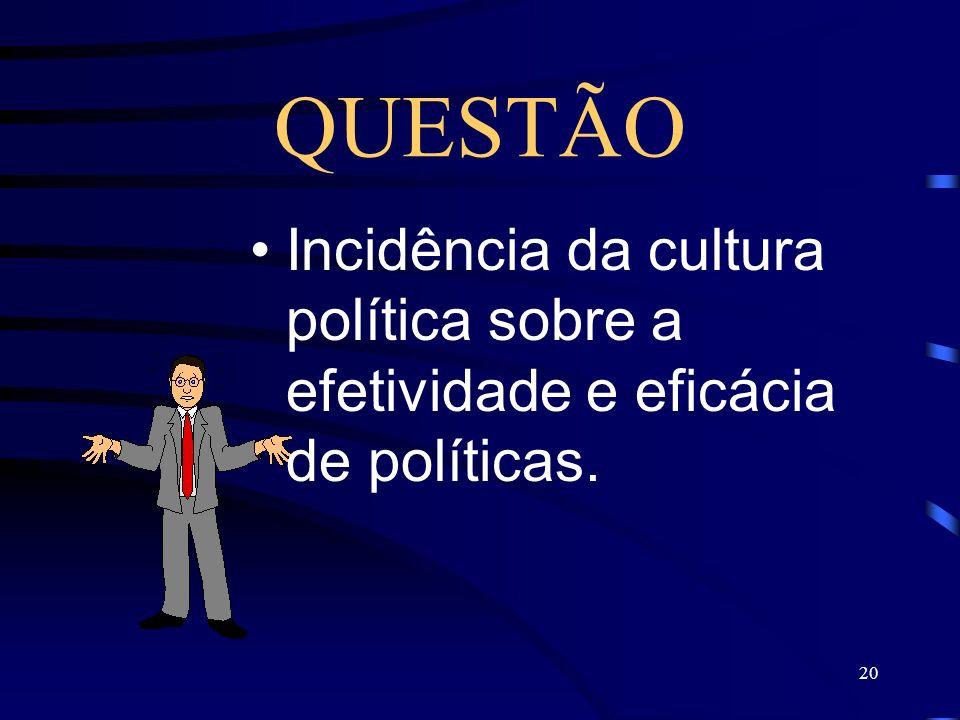 20 QUESTÃO Incidência da cultura política sobre a efetividade e eficácia de políticas.