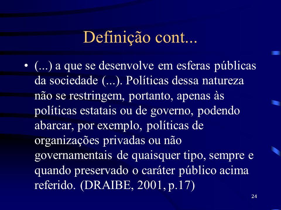 24 Definição cont... (...) a que se desenvolve em esferas públicas da sociedade (...). Políticas dessa natureza não se restringem, portanto, apenas às