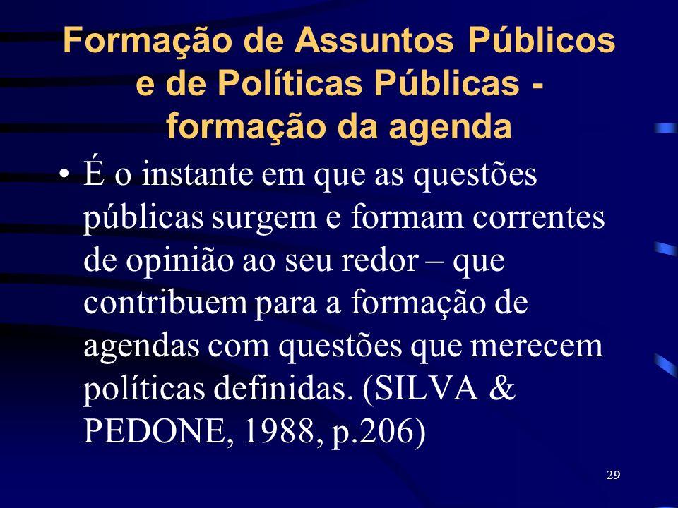 29 Formação de Assuntos Públicos e de Políticas Públicas - formação da agenda É o instante em que as questões públicas surgem e formam correntes de op