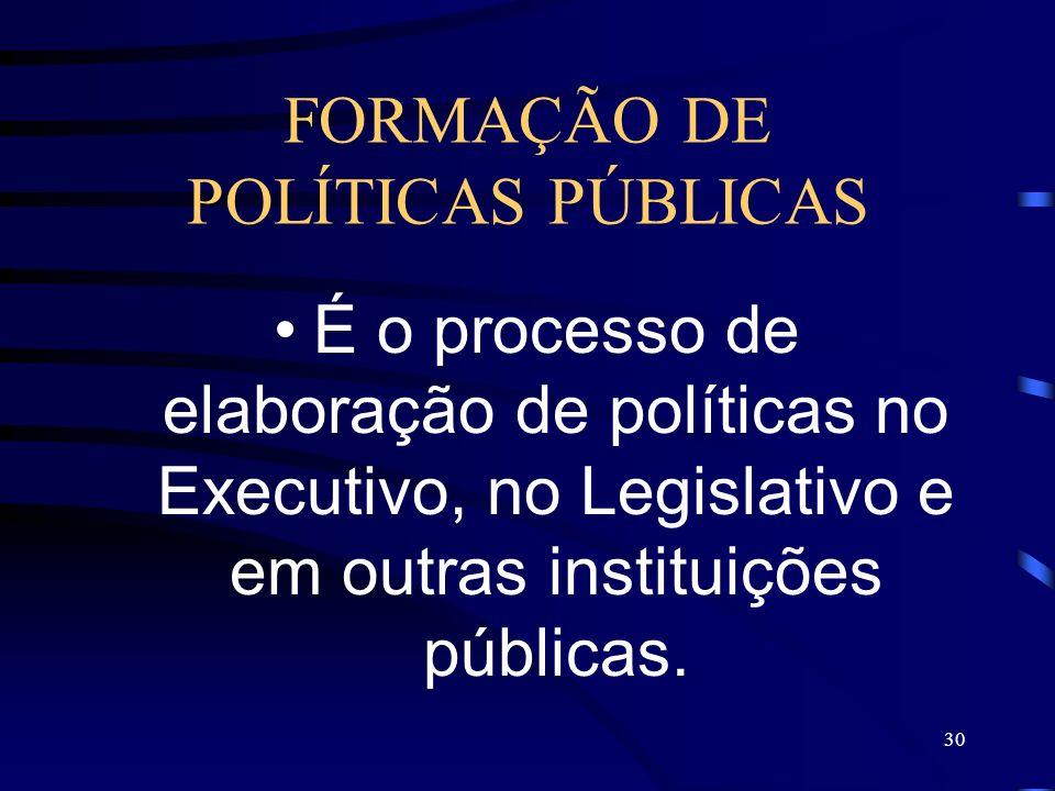 30 FORMAÇÃO DE POLÍTICAS PÚBLICAS É o processo de elaboração de políticas no Executivo, no Legislativo e em outras instituições públicas.