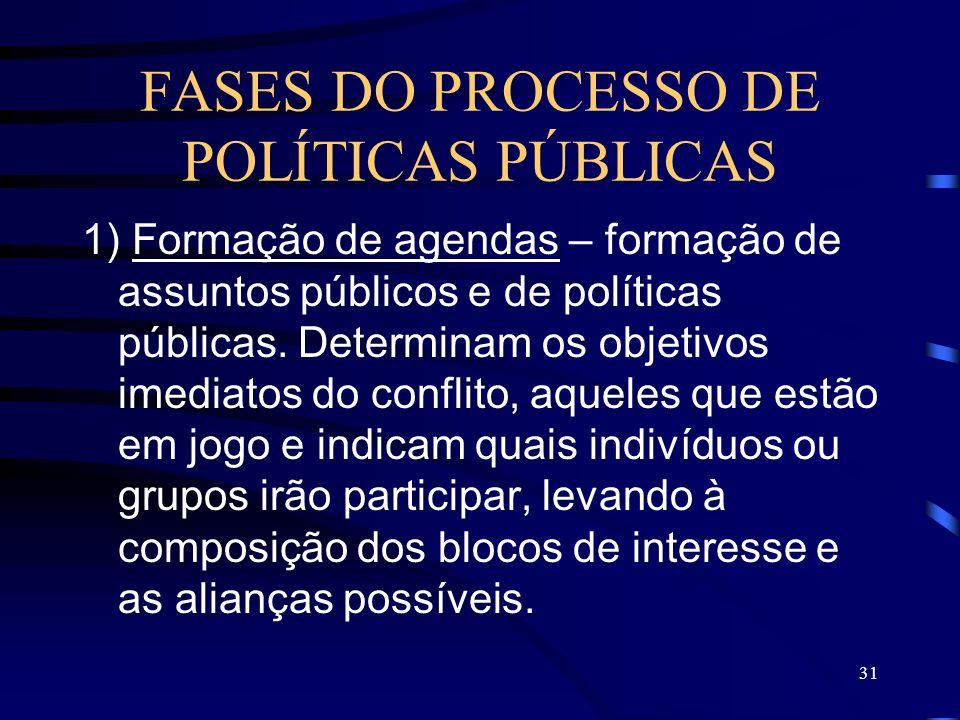 31 FASES DO PROCESSO DE POLÍTICAS PÚBLICAS 1) Formação de agendas – formação de assuntos públicos e de políticas públicas. Determinam os objetivos ime