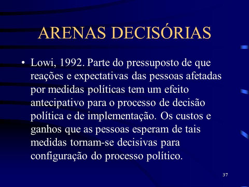 37 ARENAS DECISÓRIAS Lowi, 1992. Parte do pressuposto de que reações e expectativas das pessoas afetadas por medidas políticas tem um efeito antecipat