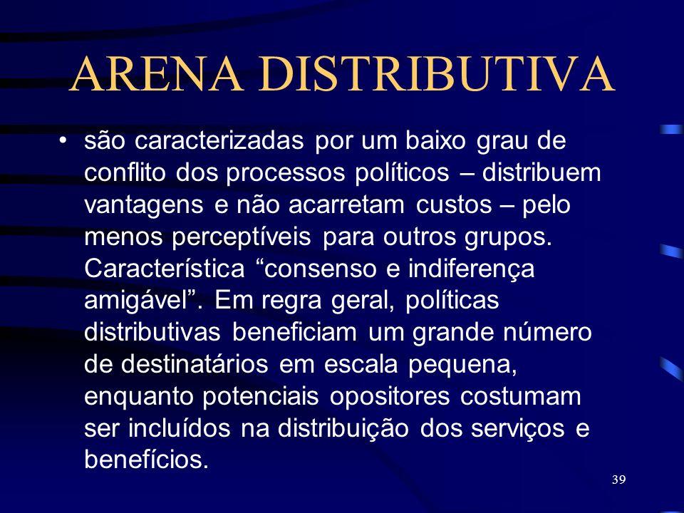 39 ARENA DISTRIBUTIVA são caracterizadas por um baixo grau de conflito dos processos políticos – distribuem vantagens e não acarretam custos – pelo me