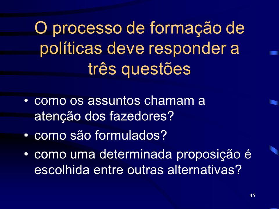 45 O processo de formação de políticas deve responder a três questões como os assuntos chamam a atenção dos fazedores? como são formulados? como uma d