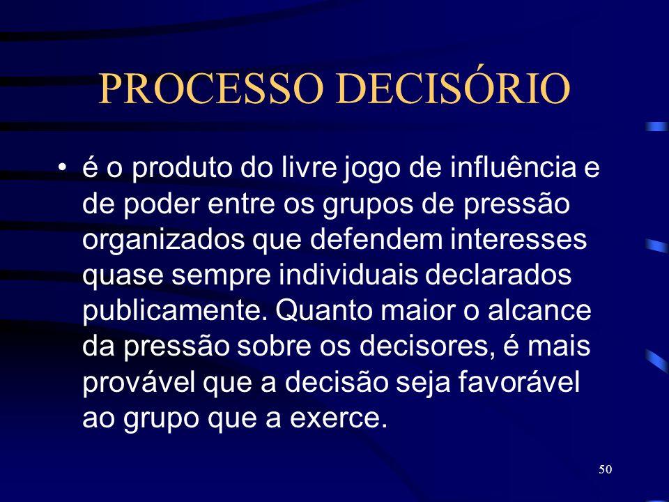 50 PROCESSO DECISÓRIO é o produto do livre jogo de influência e de poder entre os grupos de pressão organizados que defendem interesses quase sempre i