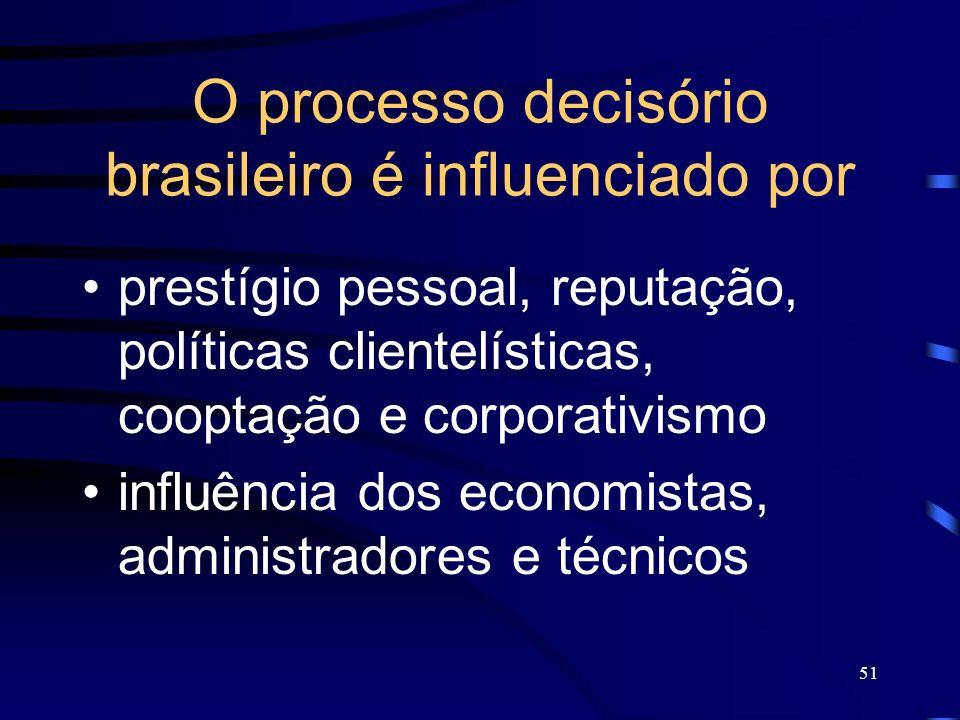 51 O processo decisório brasileiro é influenciado por prestígio pessoal, reputação, políticas clientelísticas, cooptação e corporativismo influência d