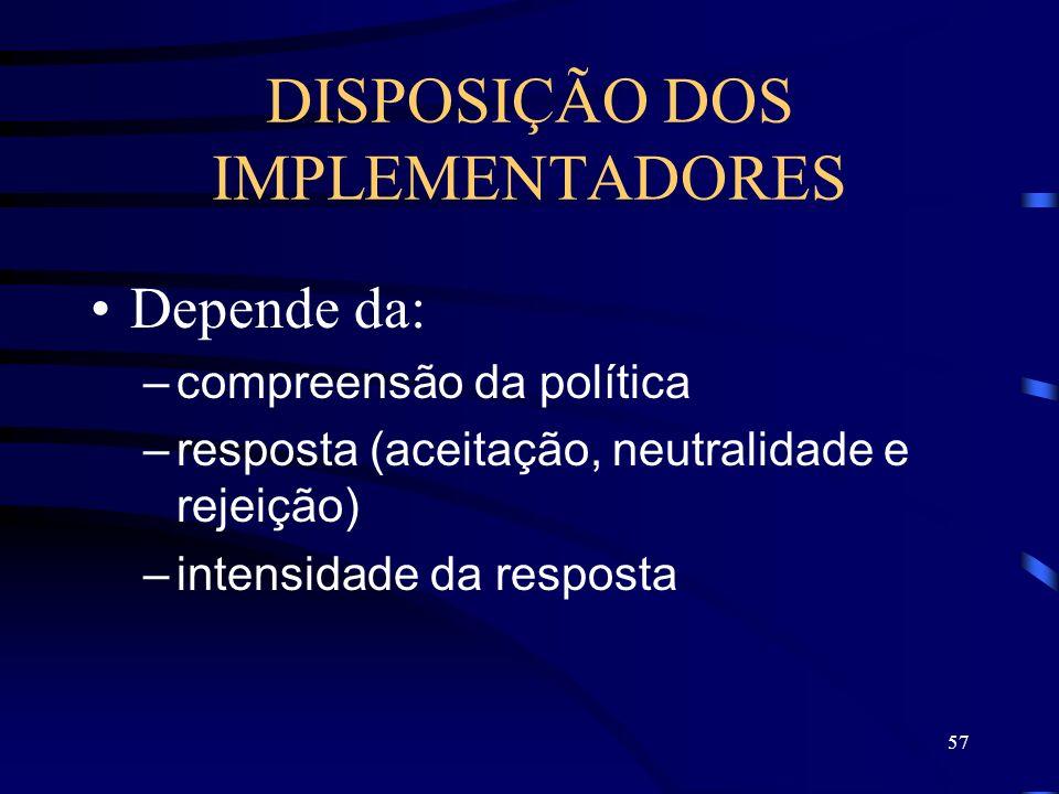57 DISPOSIÇÃO DOS IMPLEMENTADORES Depende da: –compreensão da política –resposta (aceitação, neutralidade e rejeição) –intensidade da resposta