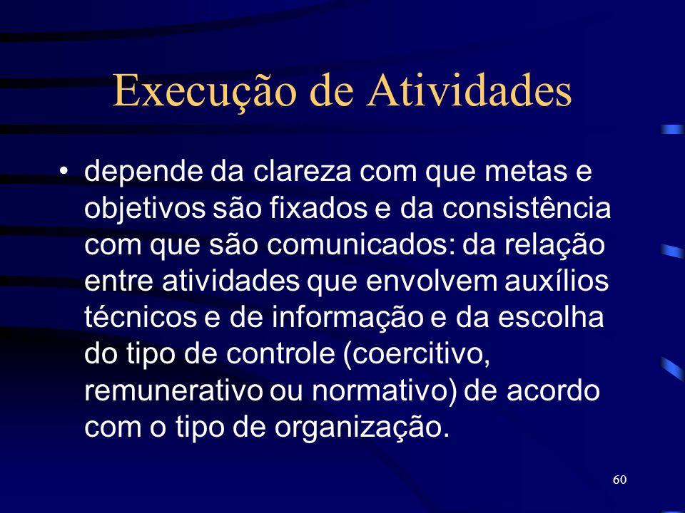 60 Execução de Atividades depende da clareza com que metas e objetivos são fixados e da consistência com que são comunicados: da relação entre ativida