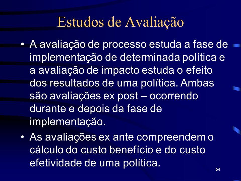 64 Estudos de Avaliação A avaliação de processo estuda a fase de implementação de determinada política e a avaliação de impacto estuda o efeito dos re